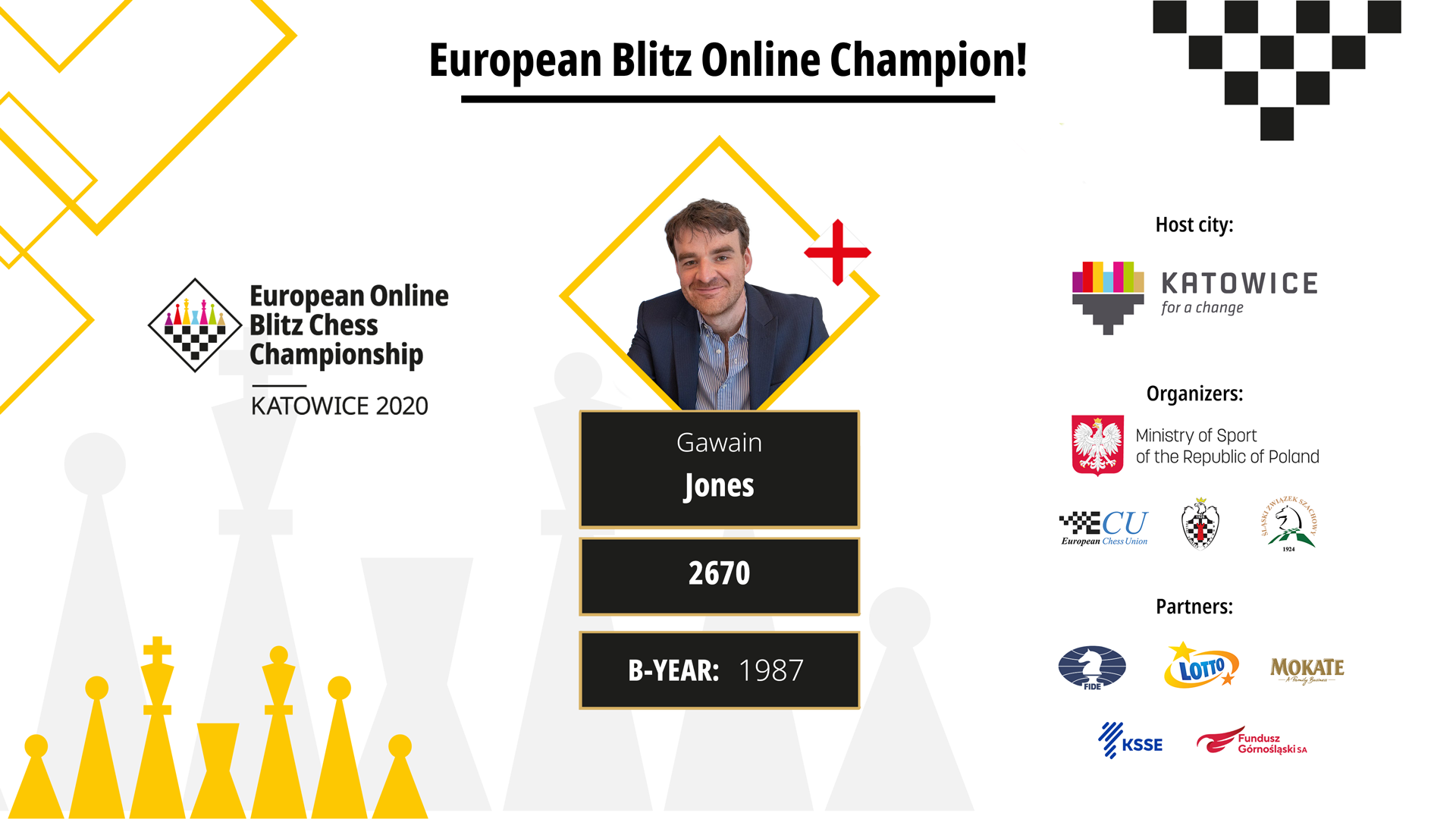 Gavain Jones - European Blitz Champion 2020